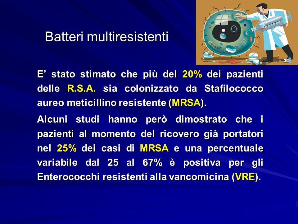 Batteri multiresistenti
