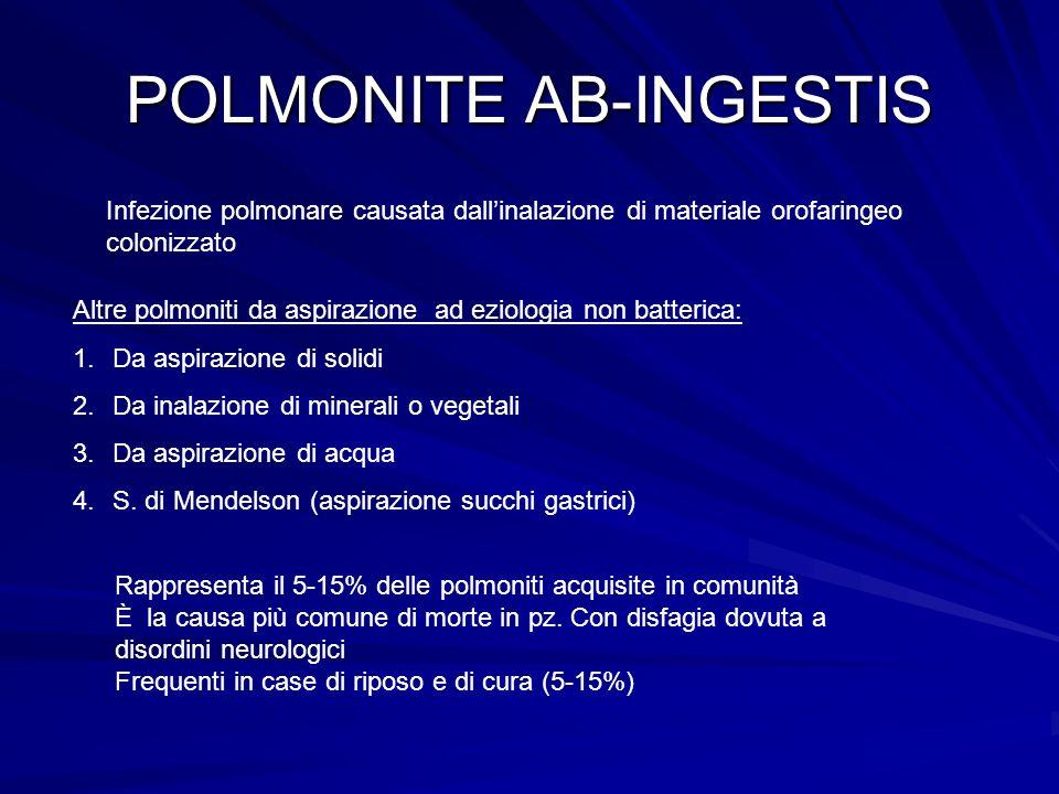 POLMONITE AB-INGESTIS