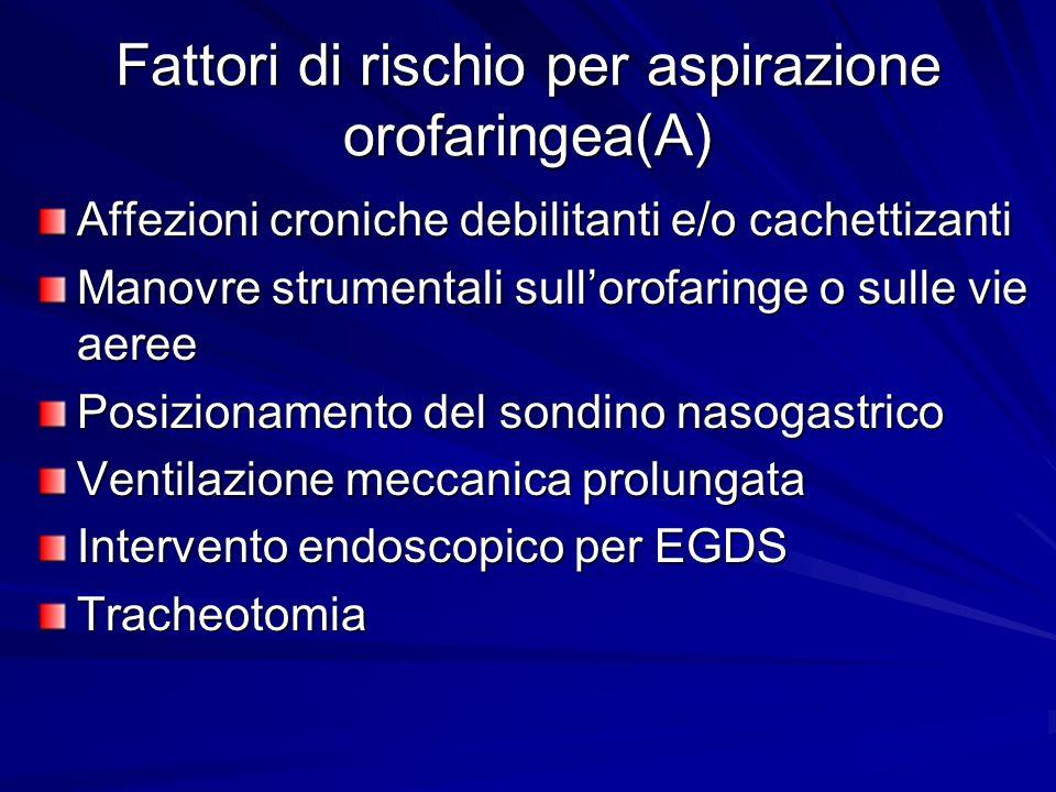 Fattori di rischio per aspirazione orofaringea(A)