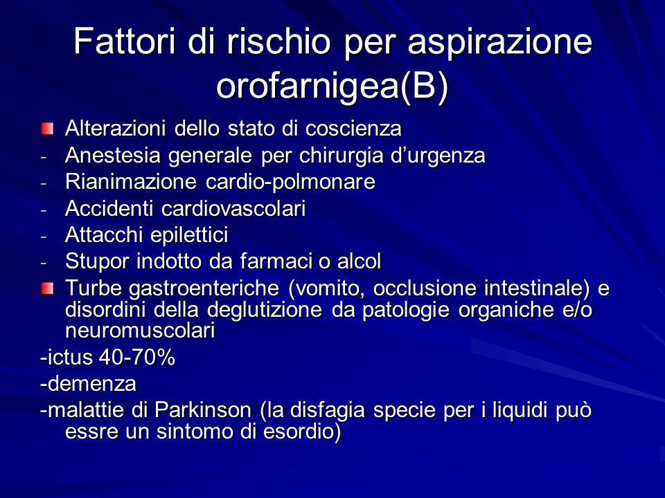 Fattori di rischio per aspirazione orofarnigea(B)