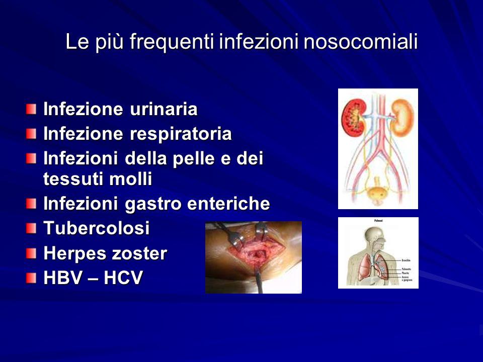 Le più frequenti infezioni nosocomiali