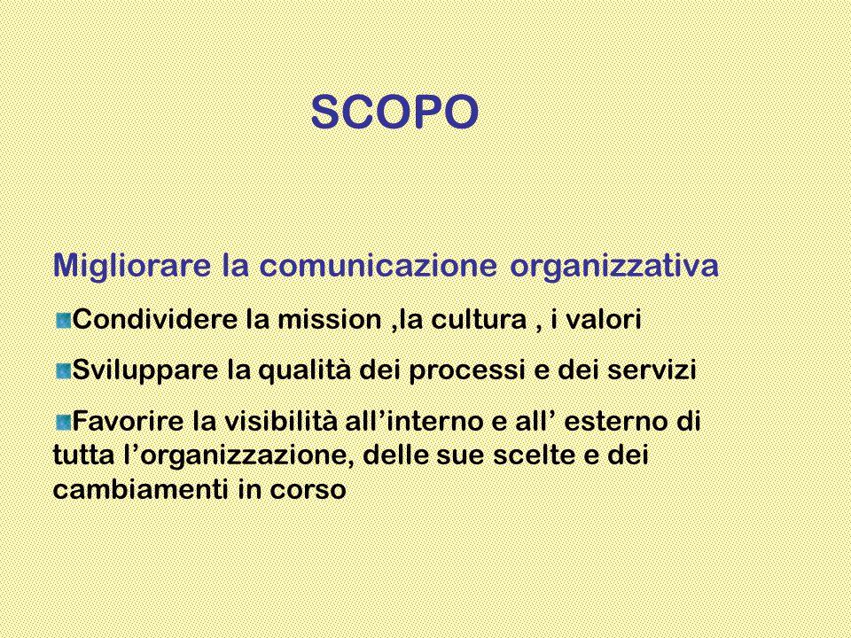 SCOPO Migliorare la comunicazione organizzativa