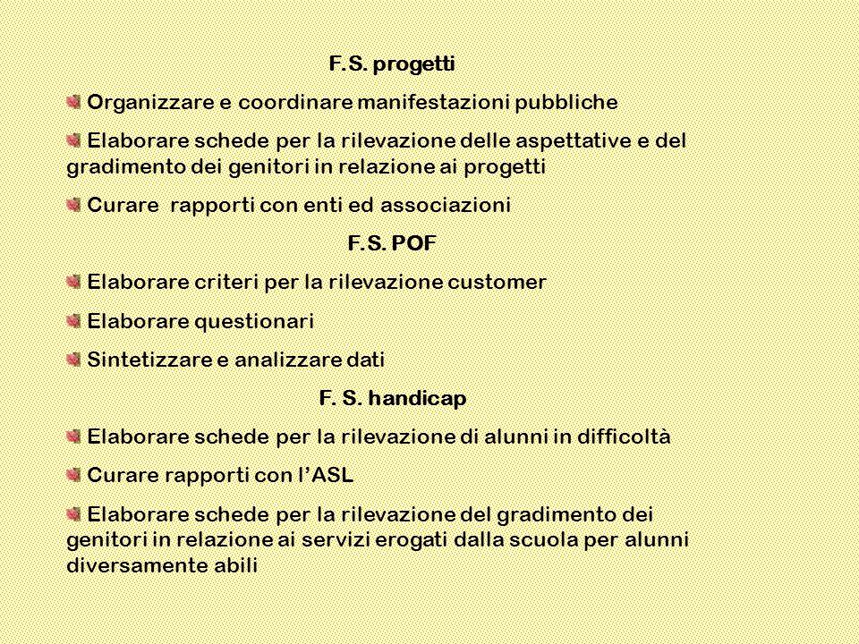 F.S. progetti Organizzare e coordinare manifestazioni pubbliche.