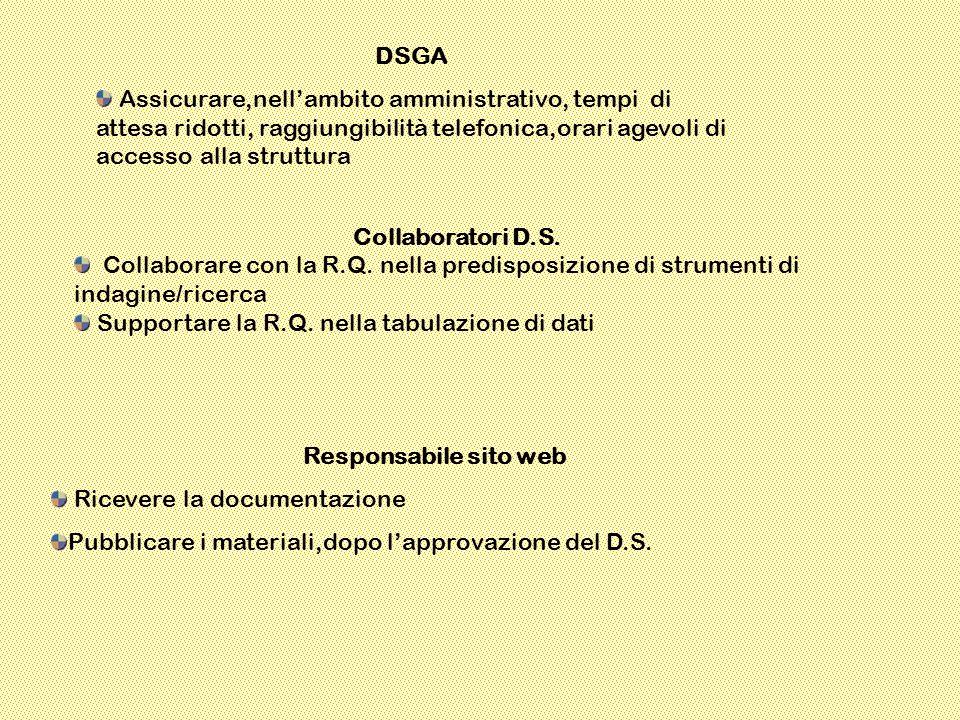 DSGA Assicurare,nell'ambito amministrativo, tempi di attesa ridotti, raggiungibilità telefonica,orari agevoli di accesso alla struttura.