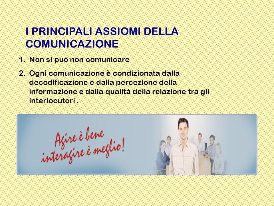I PRINCIPALI ASSIOMI DELLA COMUNICAZIONE