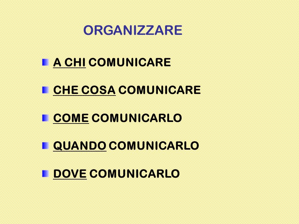 ORGANIZZARE A CHI COMUNICARE CHE COSA COMUNICARE COME COMUNICARLO