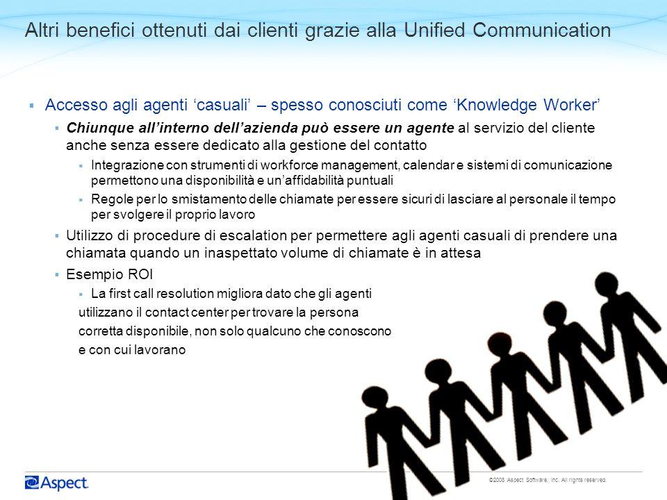 Altri benefici ottenuti dai clienti grazie alla Unified Communication