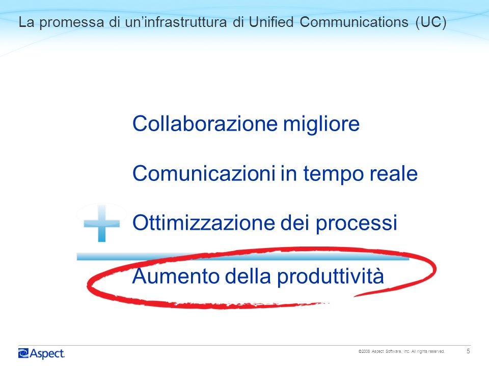La promessa di un'infrastruttura di Unified Communications (UC)