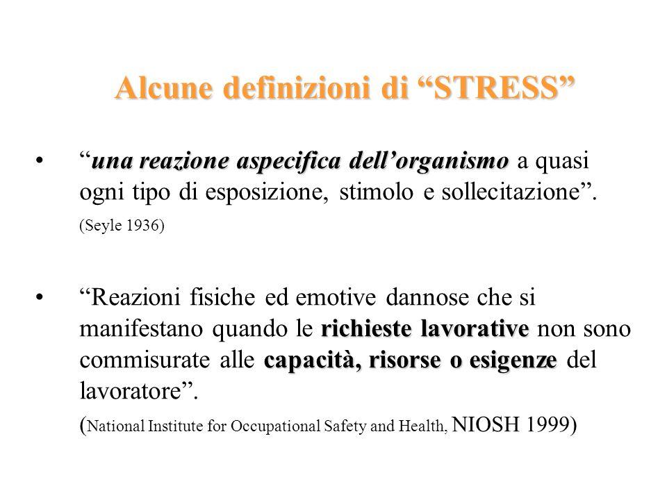 Alcune definizioni di STRESS