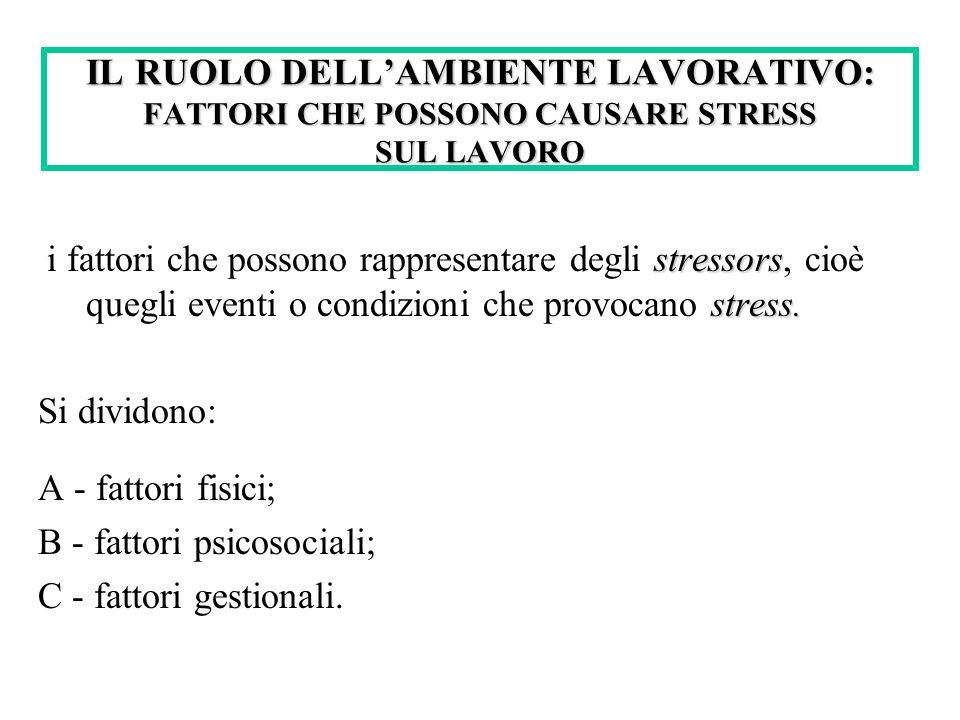 IL RUOLO DELL'AMBIENTE LAVORATIVO: FATTORI CHE POSSONO CAUSARE STRESS SUL LAVORO