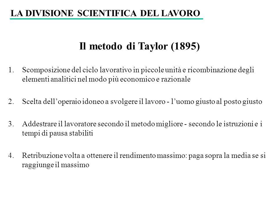 Il metodo di Taylor (1895) LA DIVISIONE SCIENTIFICA DEL LAVORO