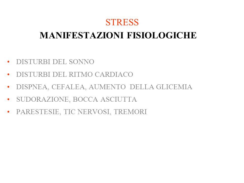 MANIFESTAZIONI FISIOLOGICHE