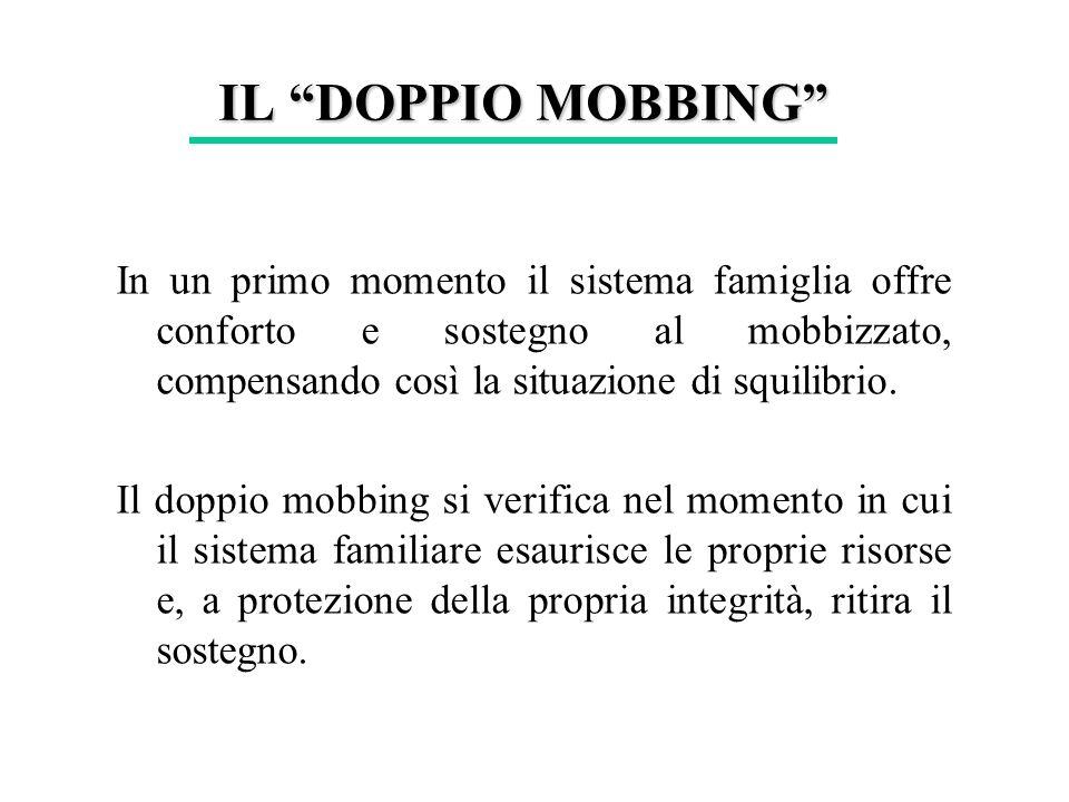 IL DOPPIO MOBBING In un primo momento il sistema famiglia offre conforto e sostegno al mobbizzato, compensando così la situazione di squilibrio.