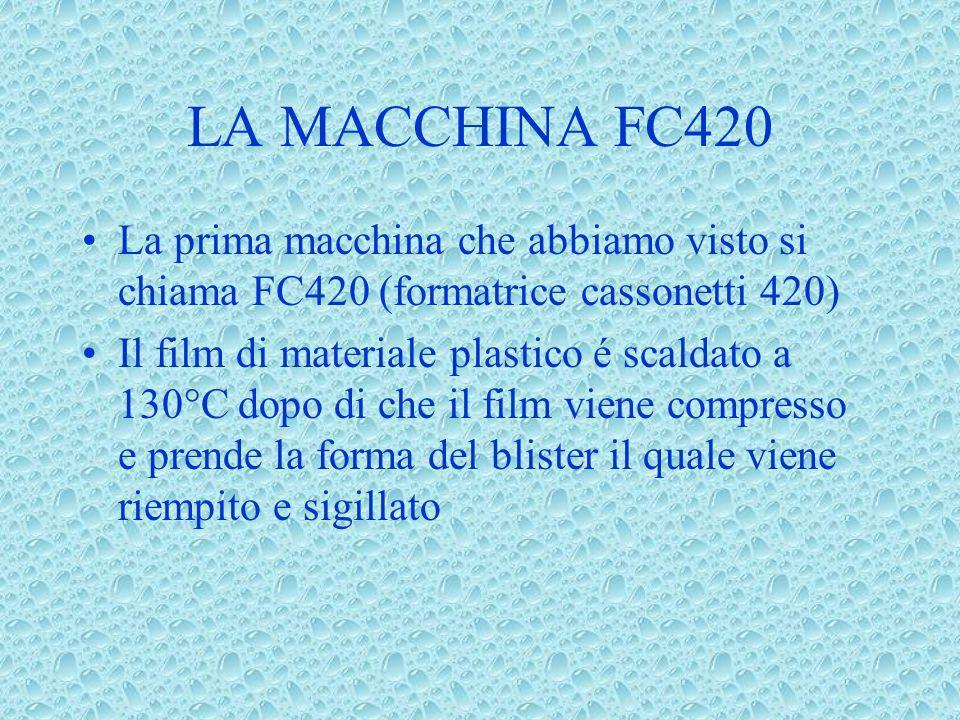LA MACCHINA FC420 La prima macchina che abbiamo visto si chiama FC420 (formatrice cassonetti 420)