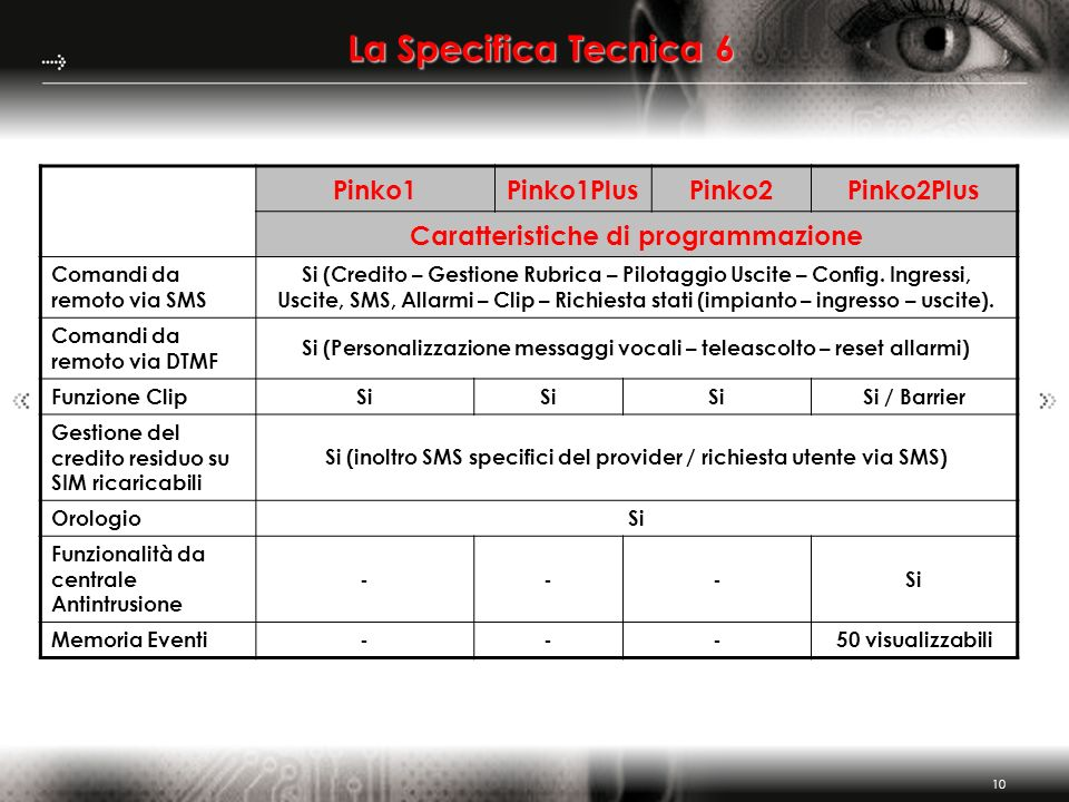 La Specifica Tecnica 6 Pinko1 Pinko1Plus Pinko2 Pinko2Plus