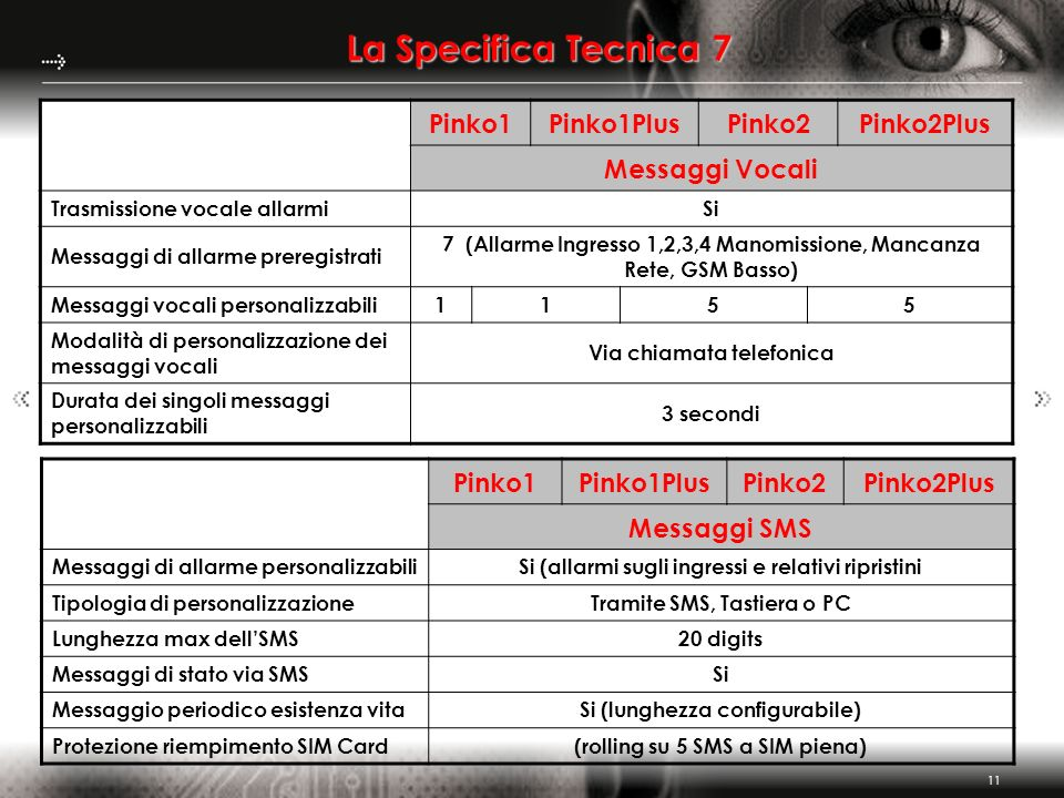 La Specifica Tecnica 7 Pinko1 Pinko1Plus Pinko2 Pinko2Plus