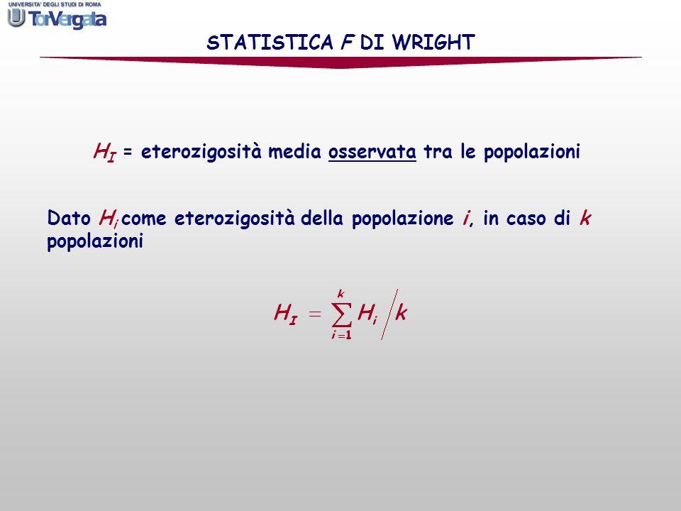STATISTICA F DI WRIGHTHI = eterozigosità media osservata tra le popolazioni.