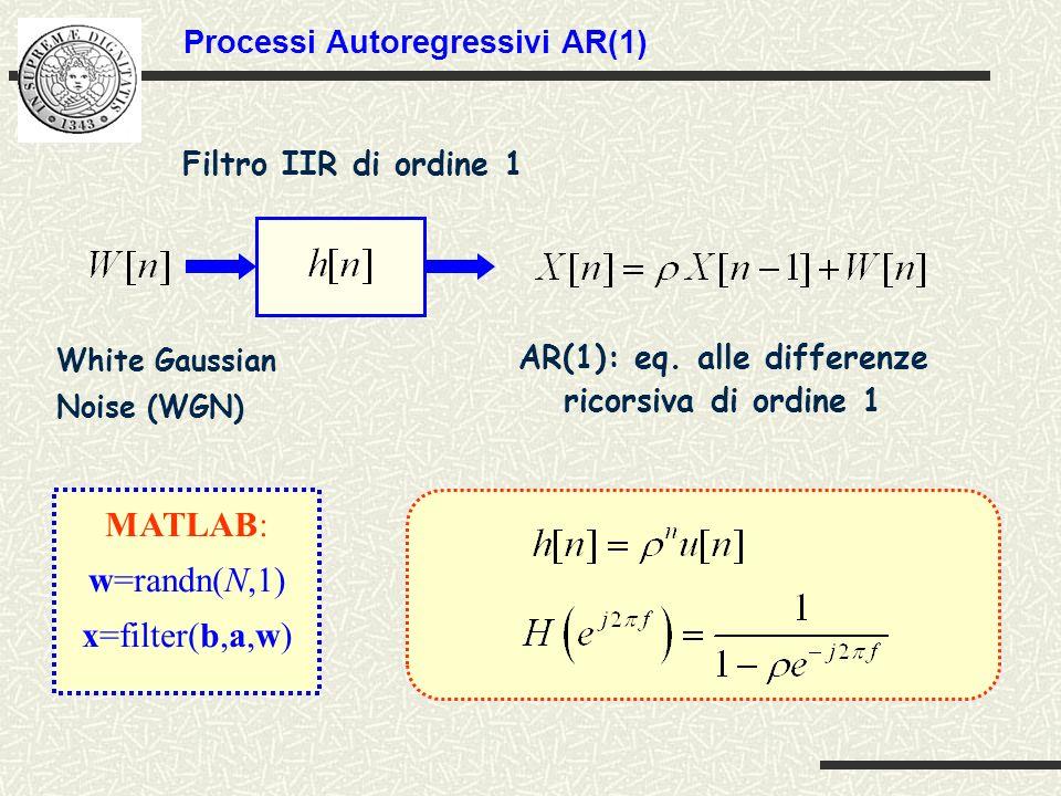 MATLAB: w=randn(N,1) x=filter(b,a,w) Processi Autoregressivi AR(1)
