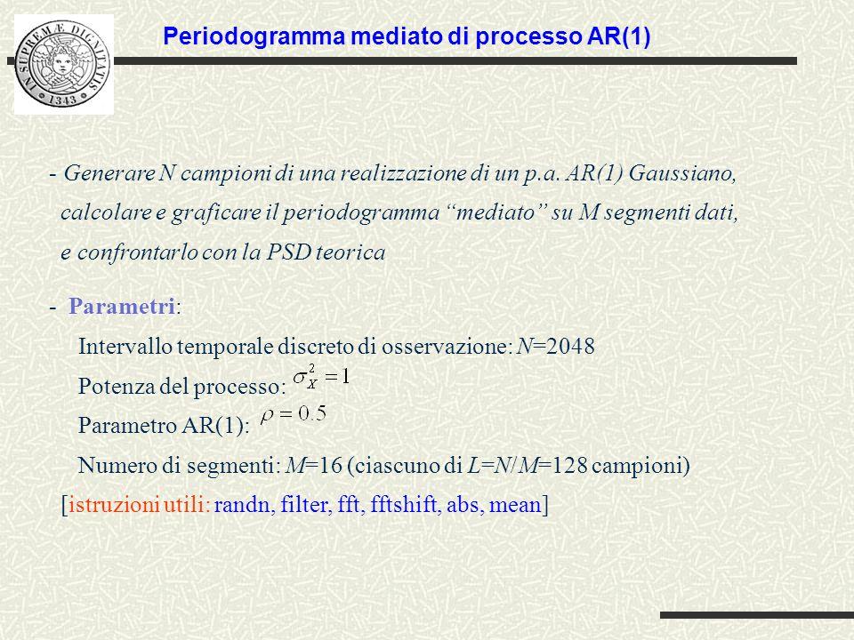 Periodogramma mediato di processo AR(1)