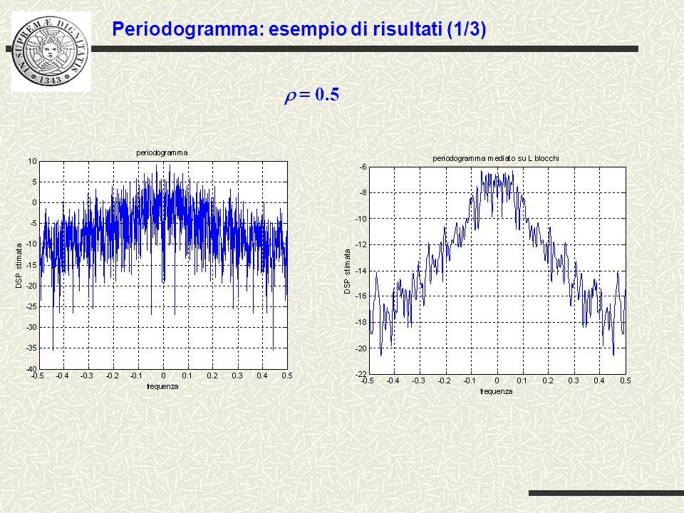 Periodogramma: esempio di risultati (1/3)