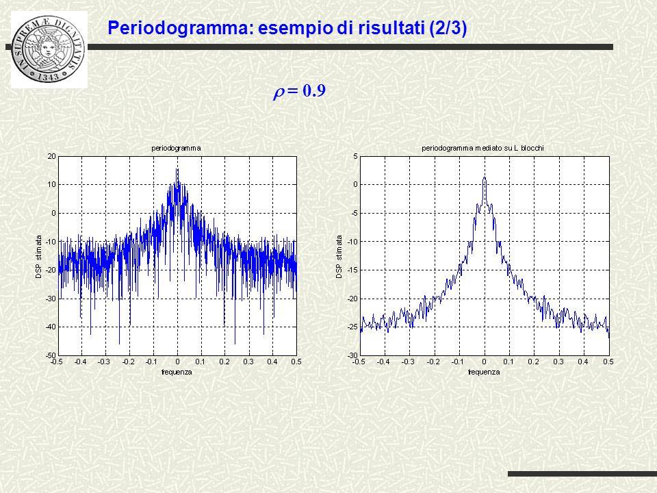 Periodogramma: esempio di risultati (2/3)
