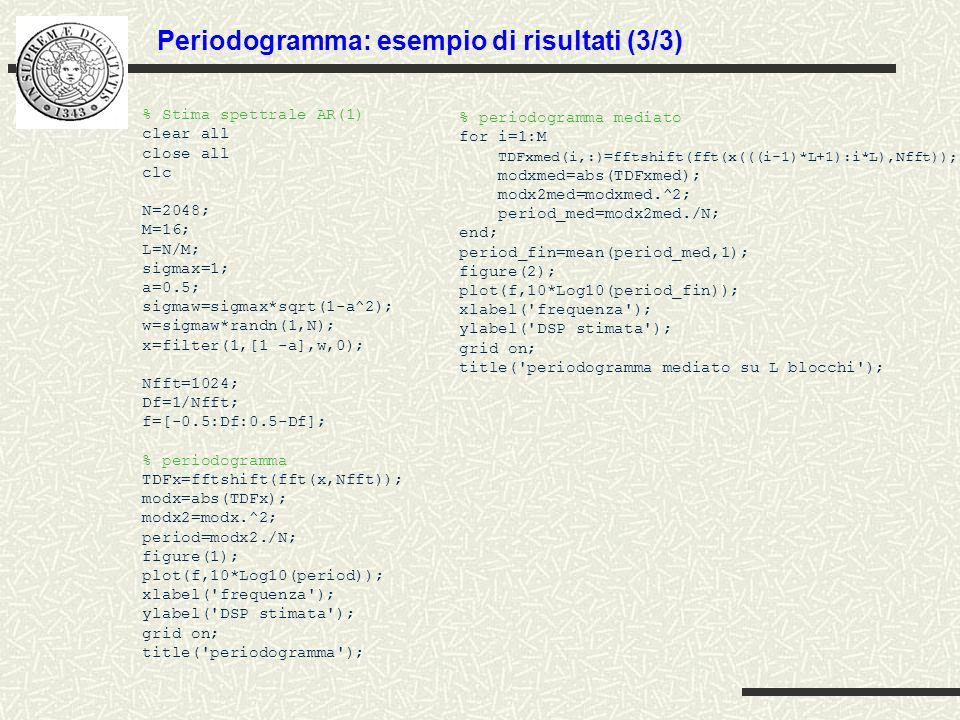Periodogramma: esempio di risultati (3/3)