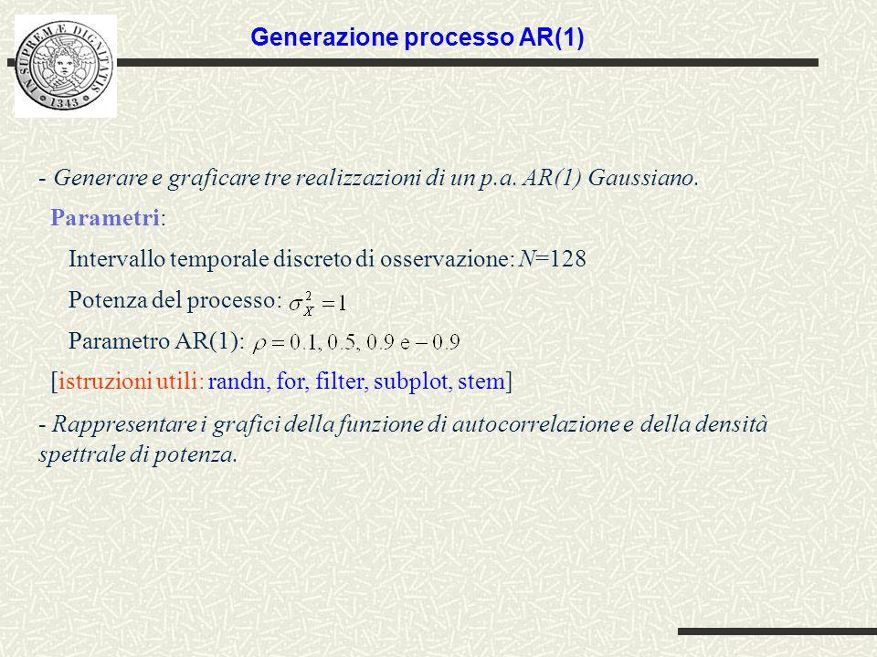 Generazione processo AR(1)