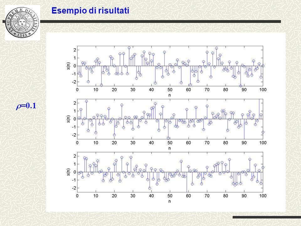 Esempio di risultati r=0.1