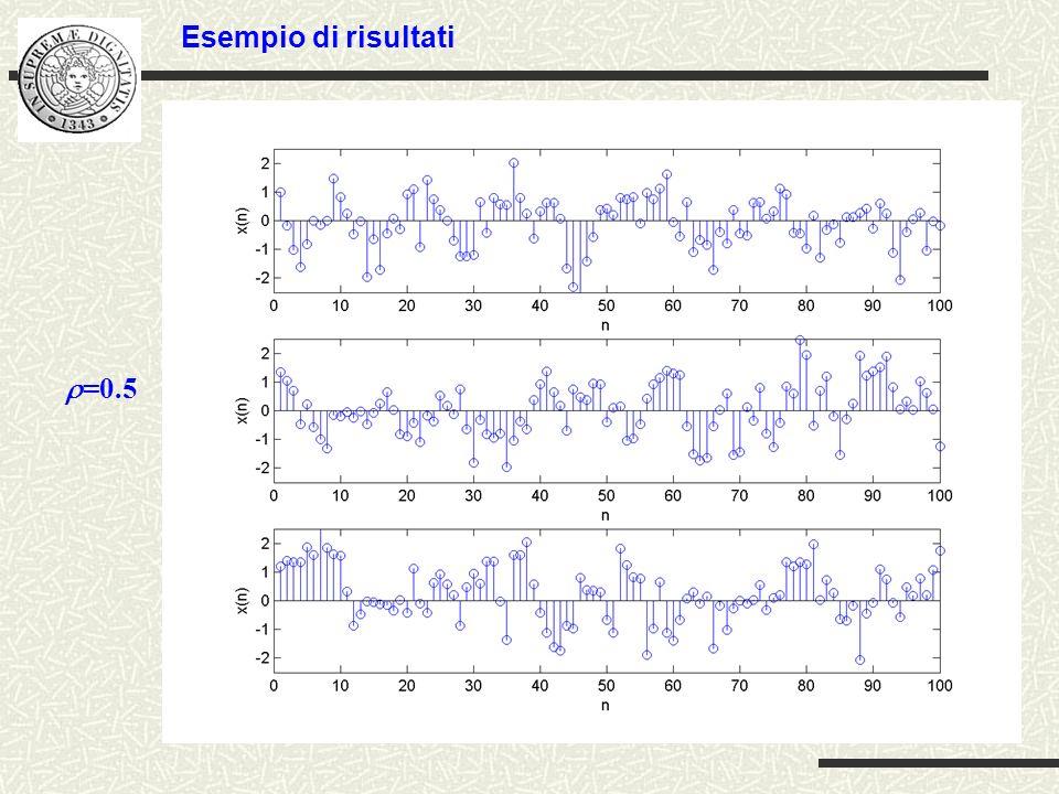 Esempio di risultati r=0.5