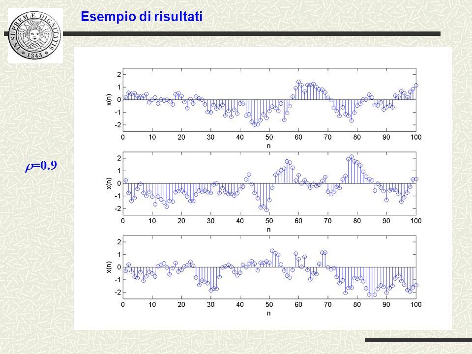 Esempio di risultati r=0.9