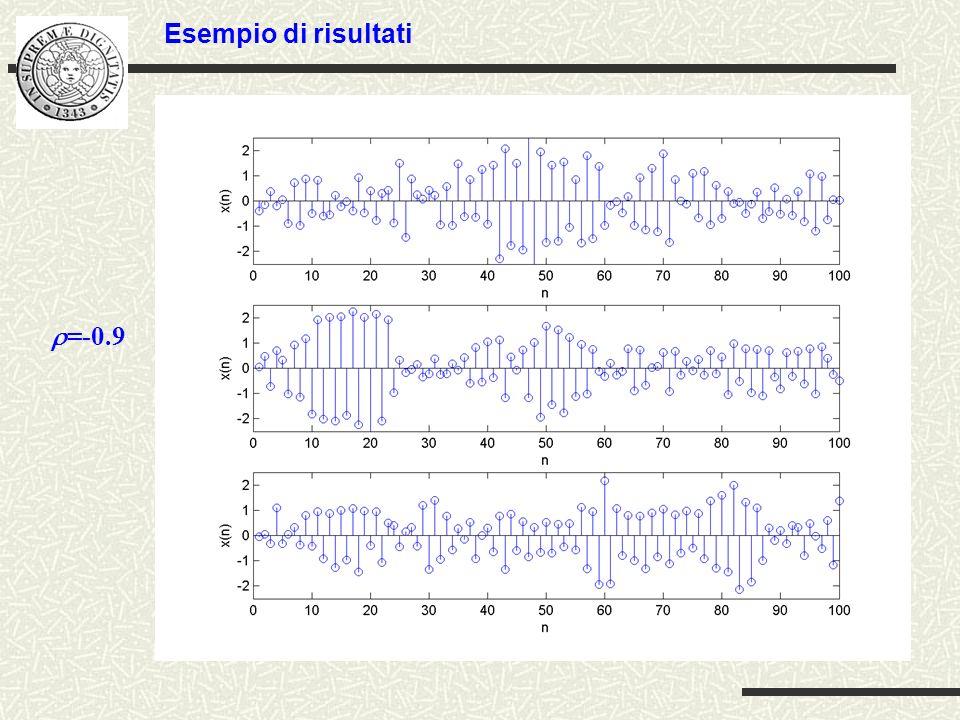 Esempio di risultati r=-0.9