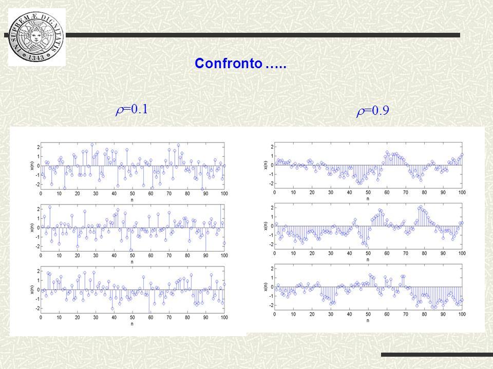 Confronto ….. r=0.1 r=0.9