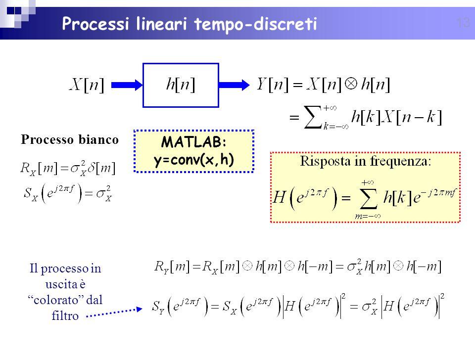 Processi lineari tempo-discreti