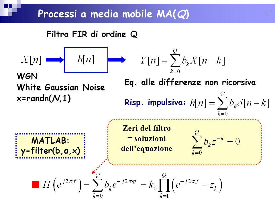 Processi a media mobile MA(Q)