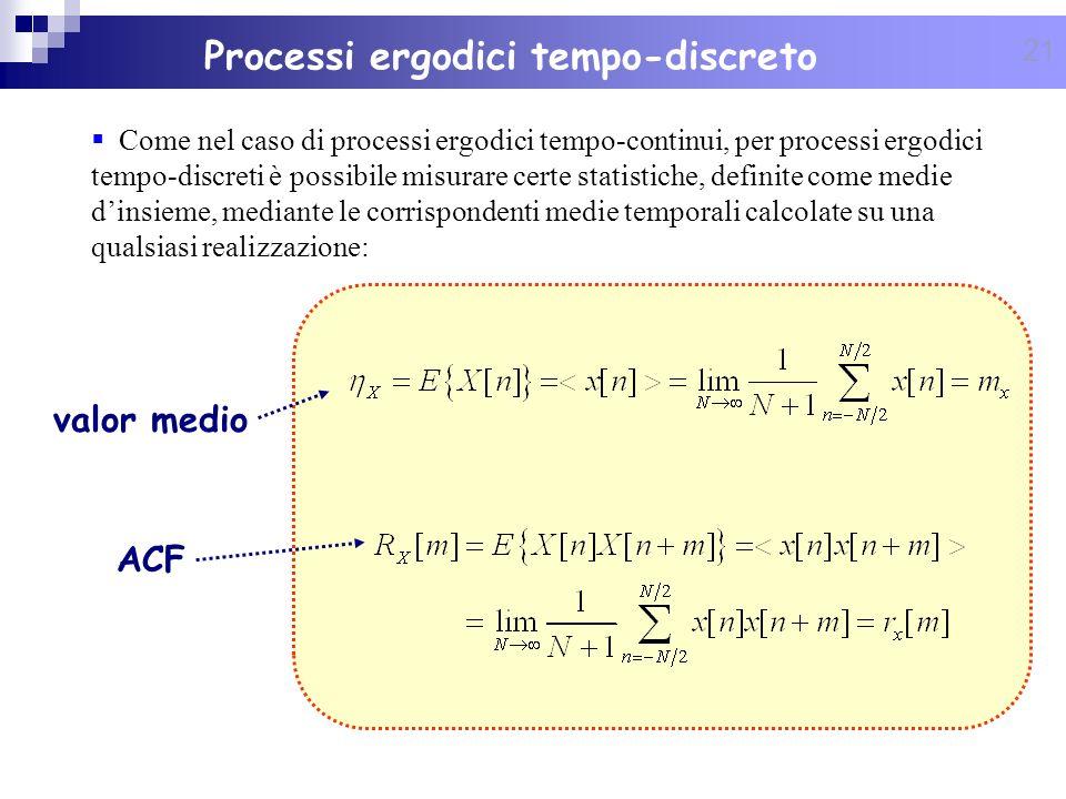 Processi ergodici tempo-discreto