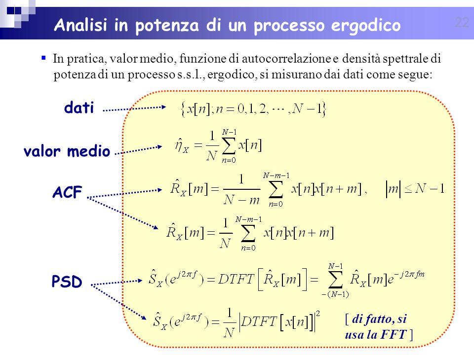Analisi in potenza di un processo ergodico