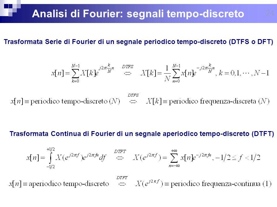 Analisi di Fourier: segnali tempo-discreto