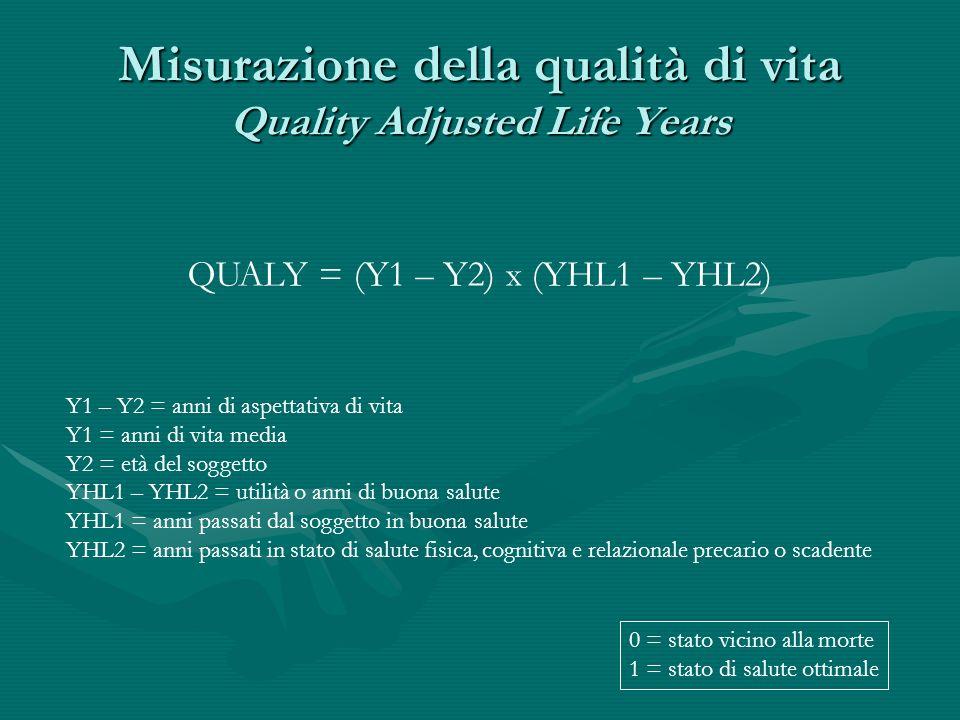 Misurazione della qualità di vita Quality Adjusted Life Years