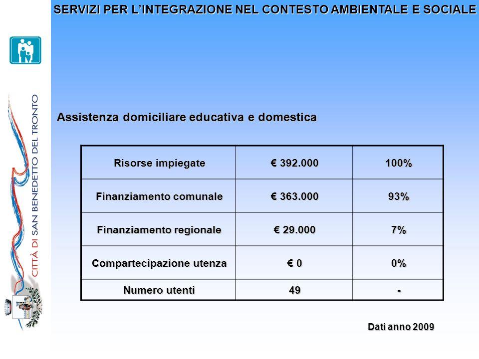 SERVIZI PER L'INTEGRAZIONE NEL CONTESTO AMBIENTALE E SOCIALE