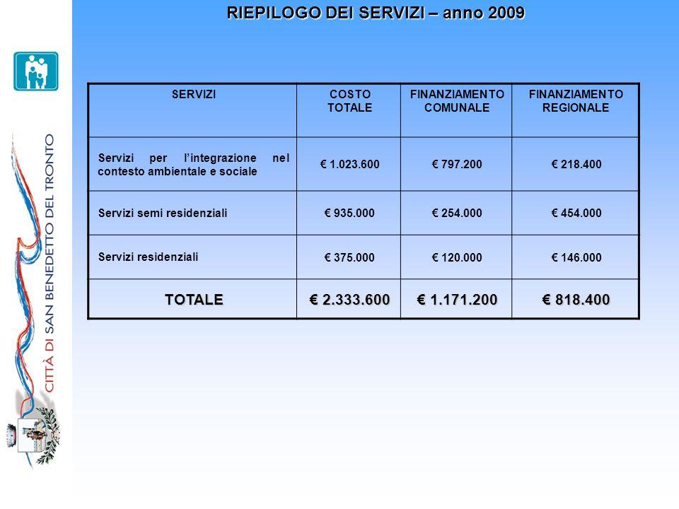 RIEPILOGO DEI SERVIZI – anno 2009