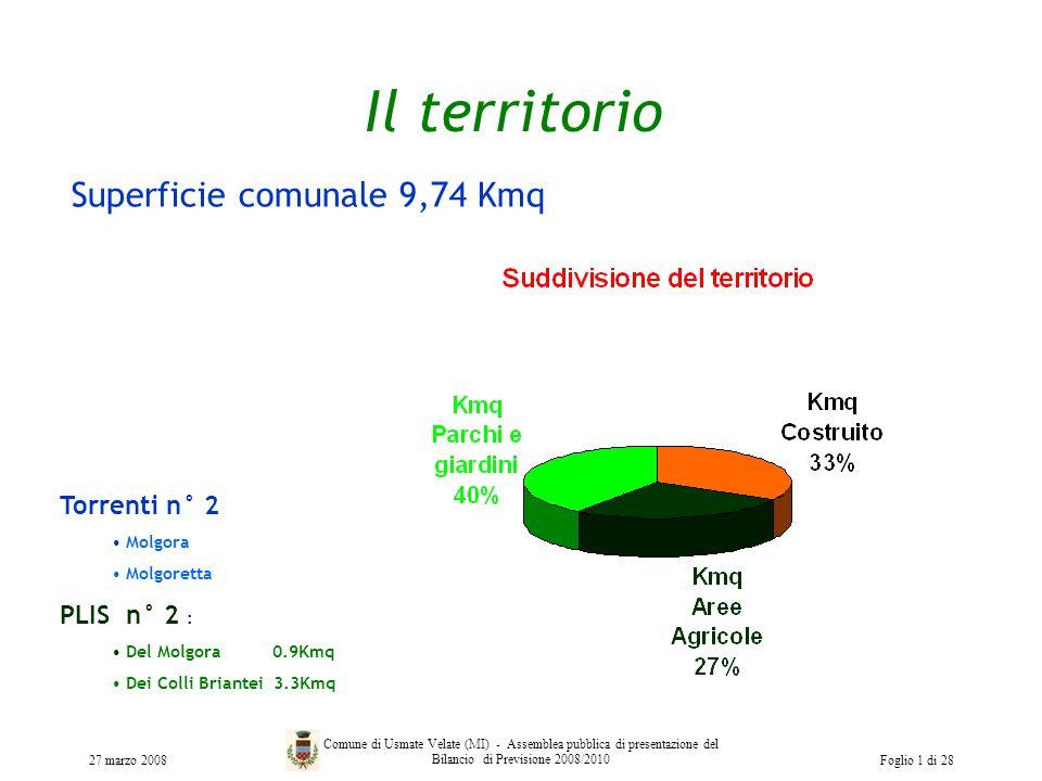 Il territorio Superficie comunale 9,74 Kmq Torrenti n° 2 PLIS n° 2 :