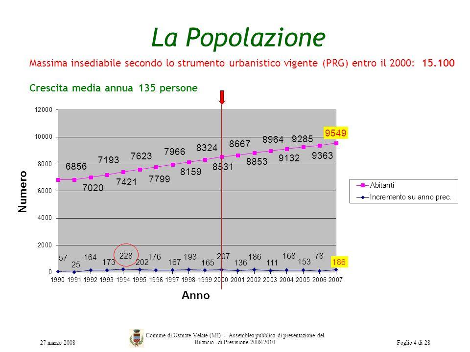 La Popolazione Massima insediabile secondo lo strumento urbanistico vigente (PRG) entro il 2000: 15.100.
