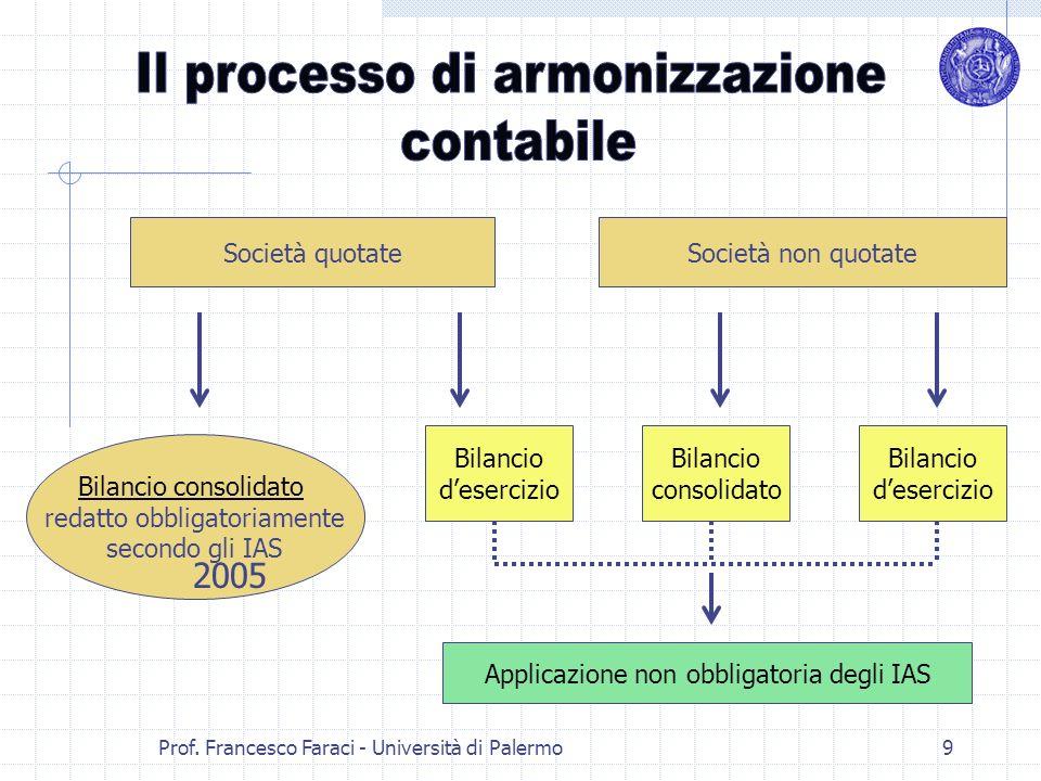 Il processo di armonizzazione contabile