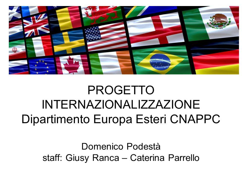 PROGETTO INTERNAZIONALIZZAZIONE Dipartimento Europa Esteri CNAPPC Domenico Podestà staff: Giusy Ranca – Caterina Parrello