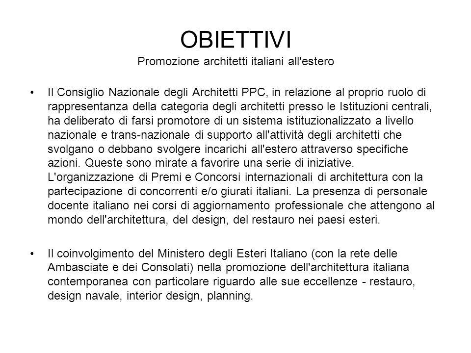 OBIETTIVI Promozione architetti italiani all estero