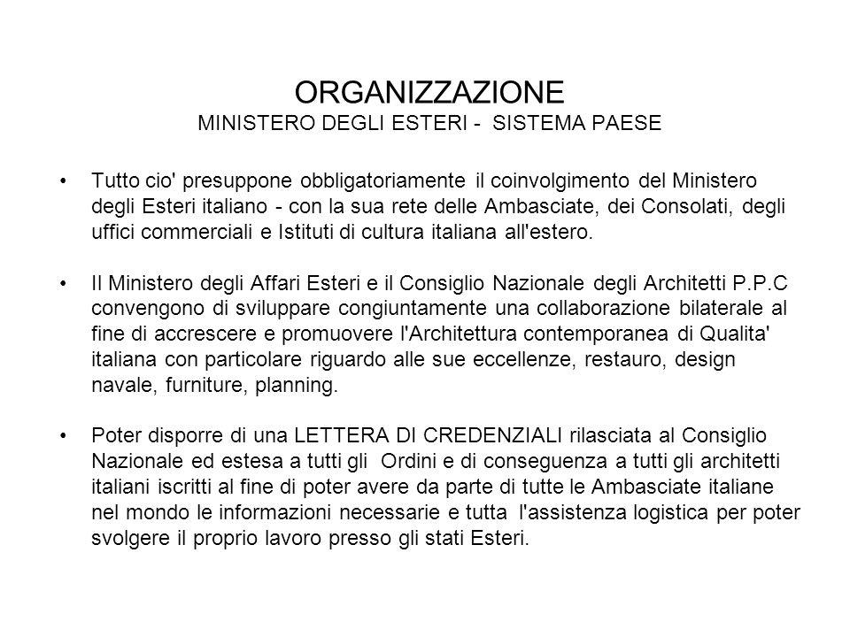 ORGANIZZAZIONE MINISTERO DEGLI ESTERI - SISTEMA PAESE