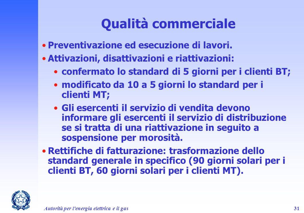 Qualità commerciale Preventivazione ed esecuzione di lavori.