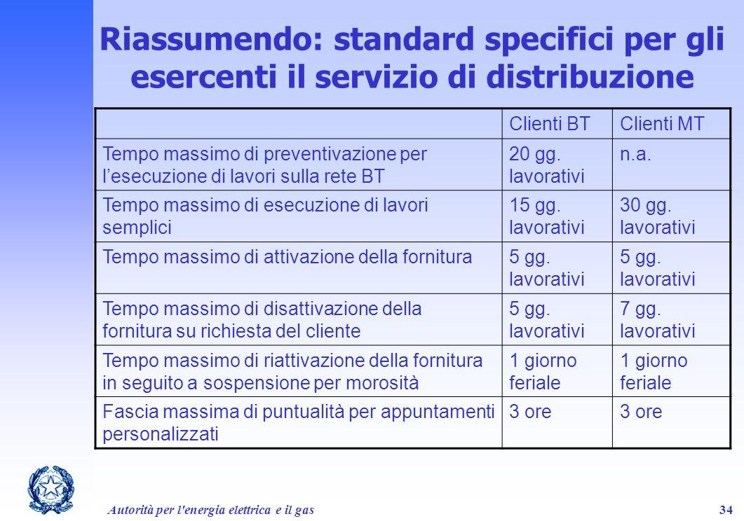 Riassumendo: standard specifici per gli esercenti il servizio di distribuzione