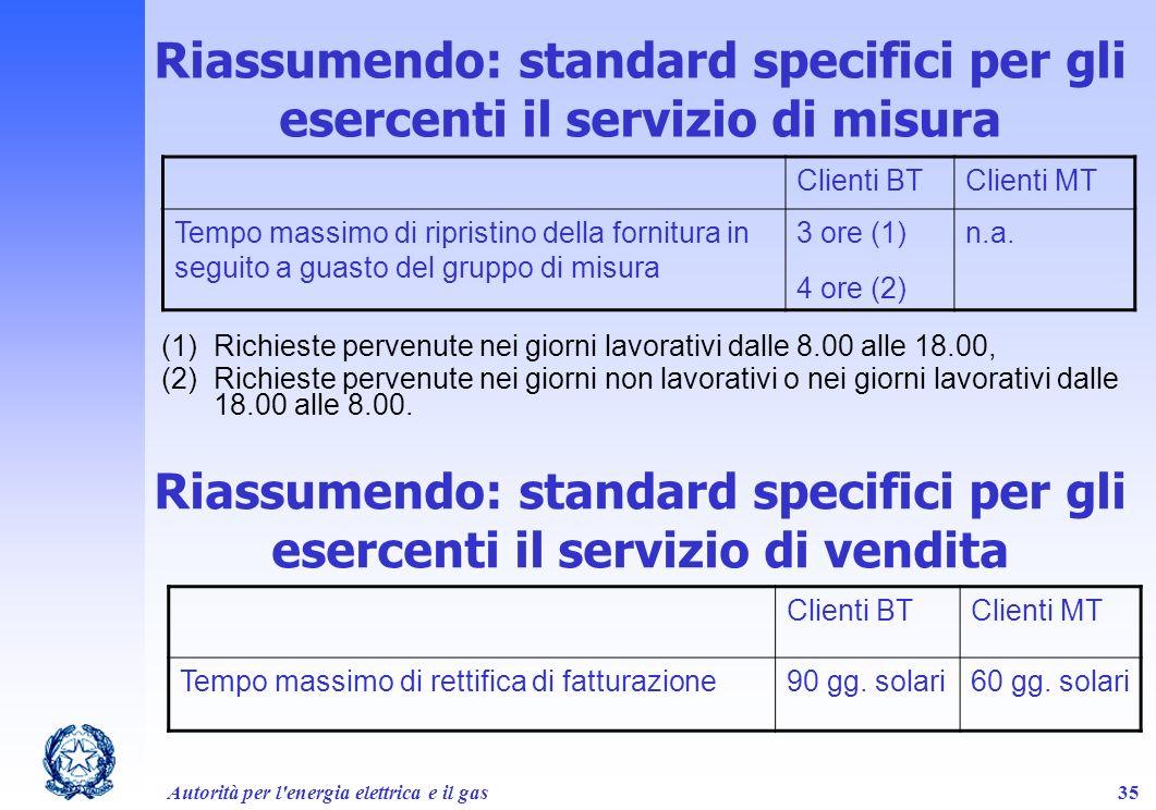 Riassumendo: standard specifici per gli esercenti il servizio di misura