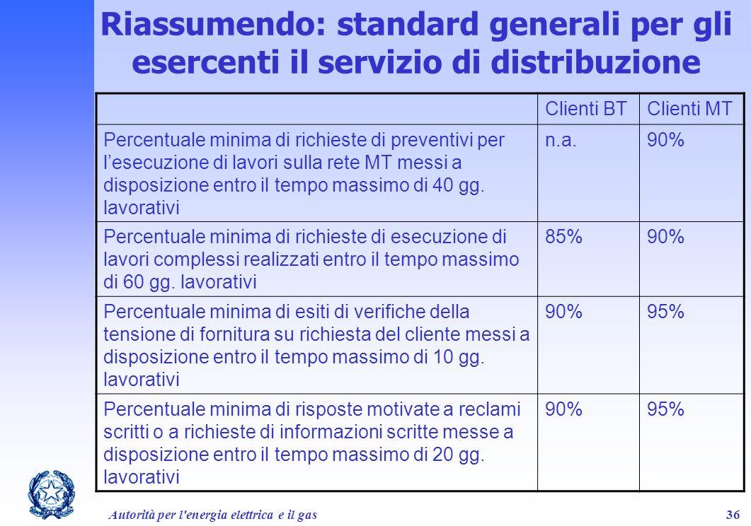 Riassumendo: standard generali per gli esercenti il servizio di distribuzione